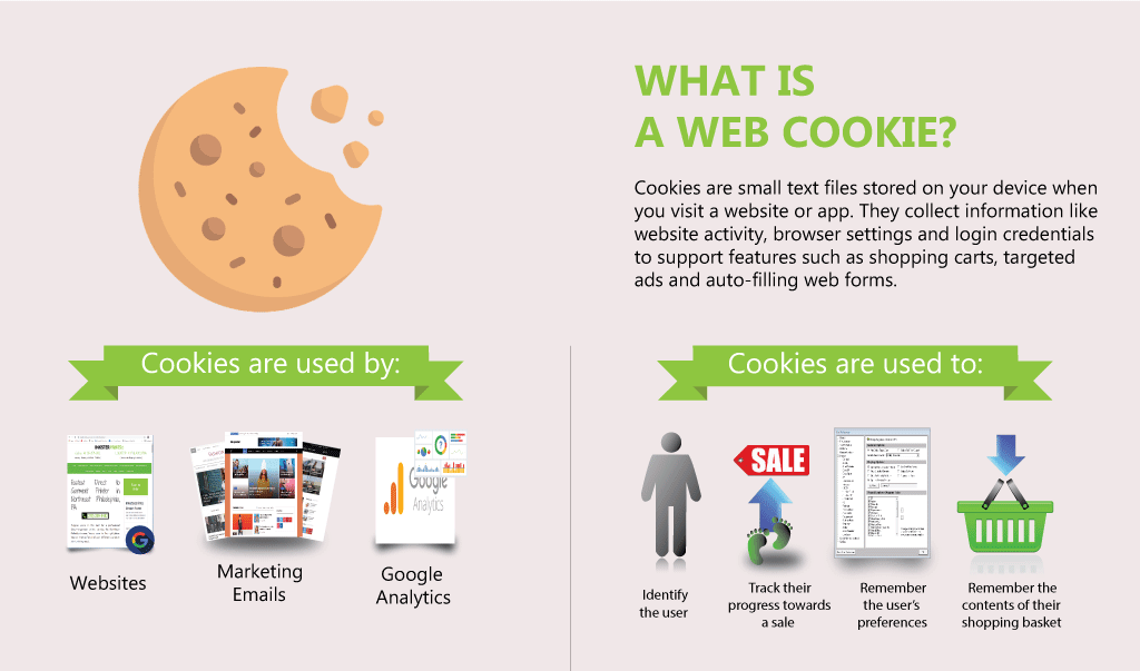 what-is-a-web-cookie